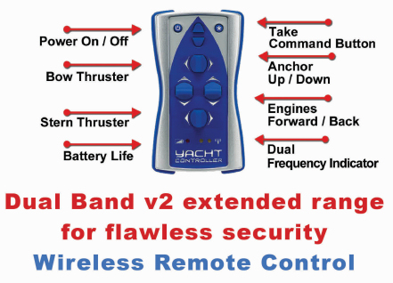 Yacht Controller Remote
