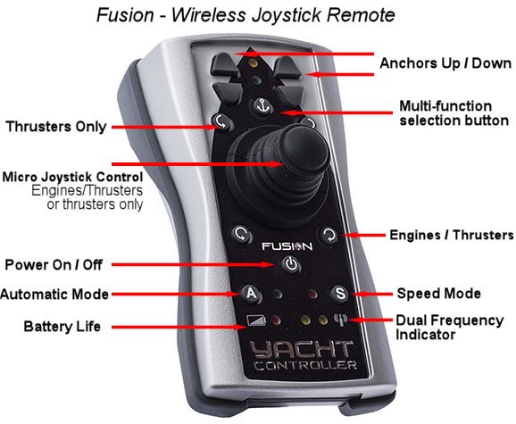 Fusion - Wireless Joystick Control System
